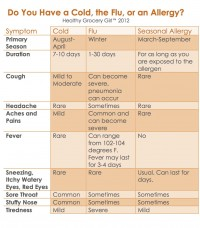Cold-Flu-Allergy